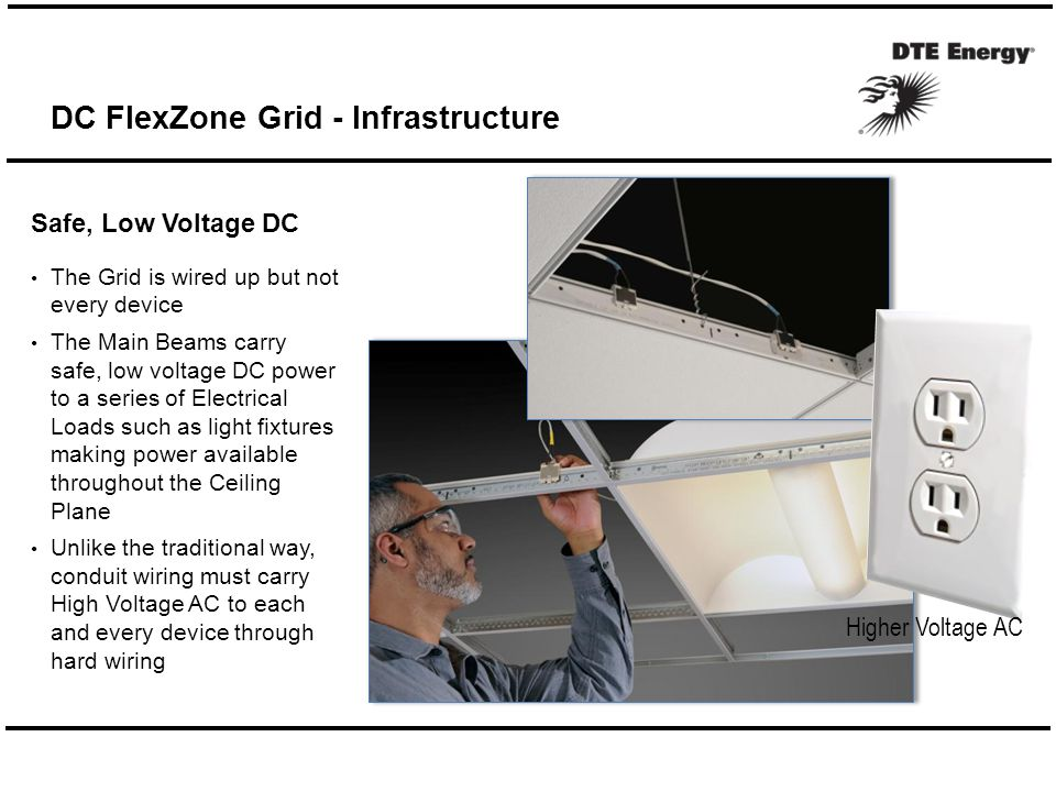 DC FlexZone Grid - Infrastructure Safe, Low Voltage DC The Grid is wired up but not every device The Main Beams carry safe, low voltage DC power to a