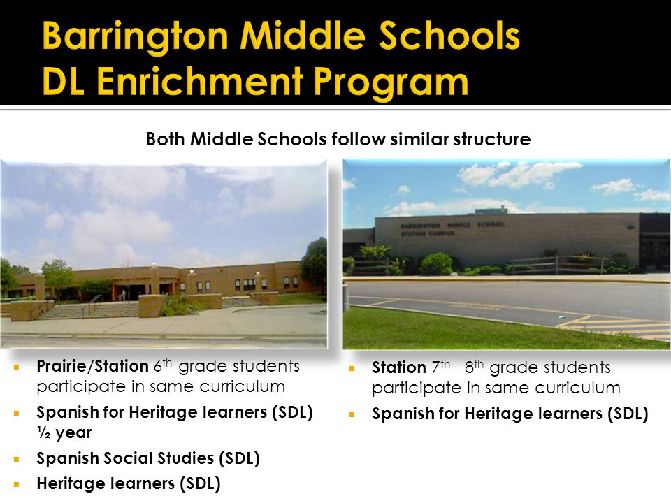 Both Middle Schools follow similar structure  Station 7 th – 8 th grade students participate in same curriculum  Spanish for Heritage learners (SDL)  Prairie/Station 6 th grade students participate in same curriculum  Spanish for Heritage learners (SDL) ½ year  Spanish Social Studies (SDL)  Heritage learners (SDL)