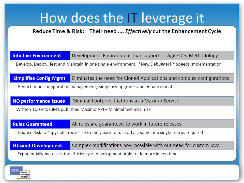 How does the IT leverage it Reduce Time & Risk: Their need ….