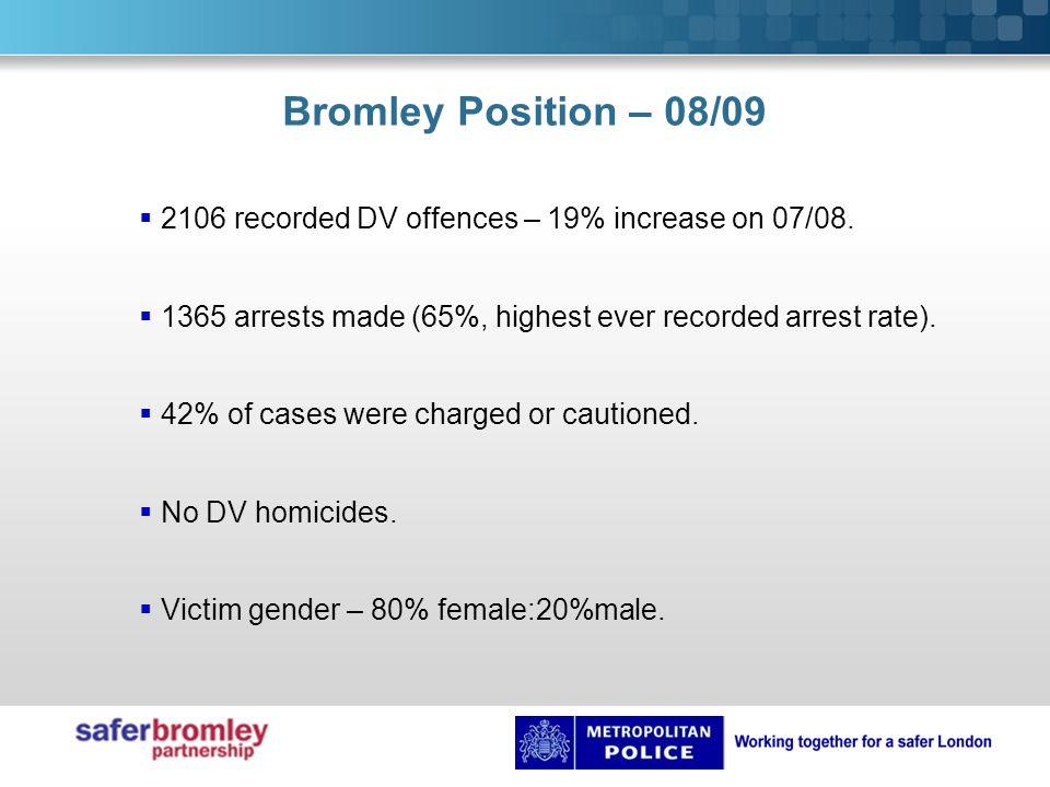 Victim profile  55% are self defined as white British.