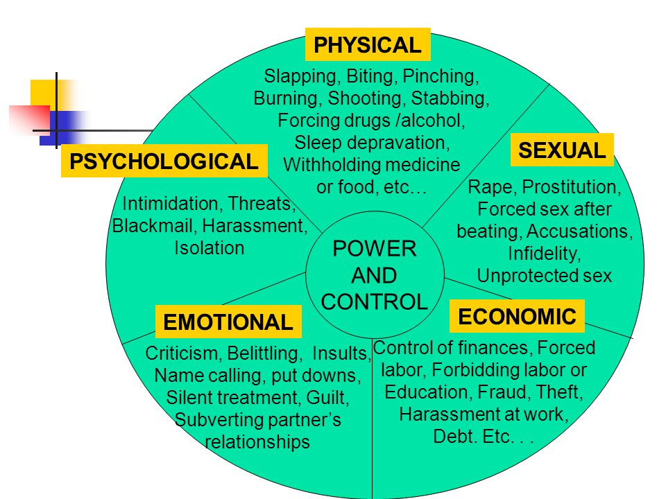 The pattern of abuse can be: 1.Tactics typically escalate 2.