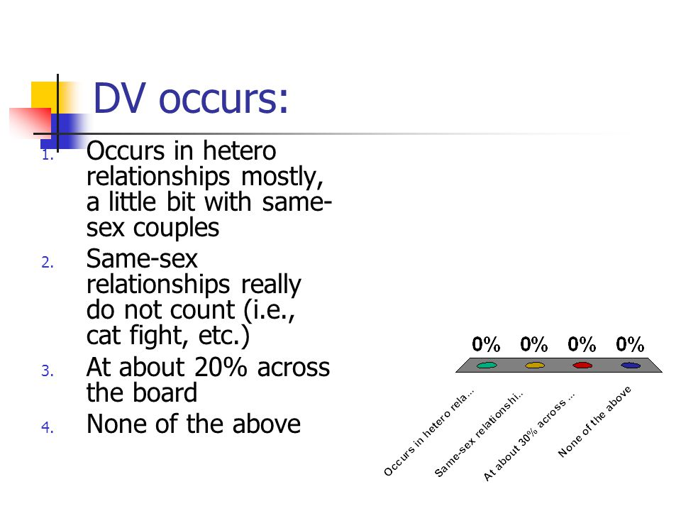 The only known risk factor for being a victim of DV is: 1.