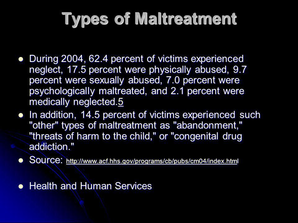 Types of Maltreatment During 2004, 62.4 percent of victims experienced neglect, 17.5 percent were physically abused, 9.7 percent were sexually abused,