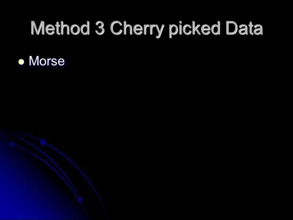 Method 3 Cherry picked Data Morse Morse
