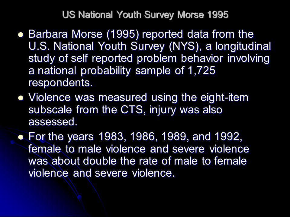 US National Youth Survey Morse 1995 Barbara Morse (1995) reported data from the U.S. National Youth Survey (NYS), a longitudinal study of self reporte