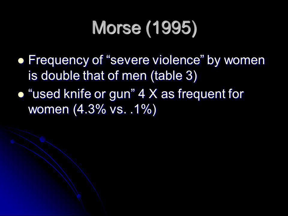 """Morse (1995) Frequency of """"severe violence"""" by women is double that of men (table 3) Frequency of """"severe violence"""" by women is double that of men (ta"""
