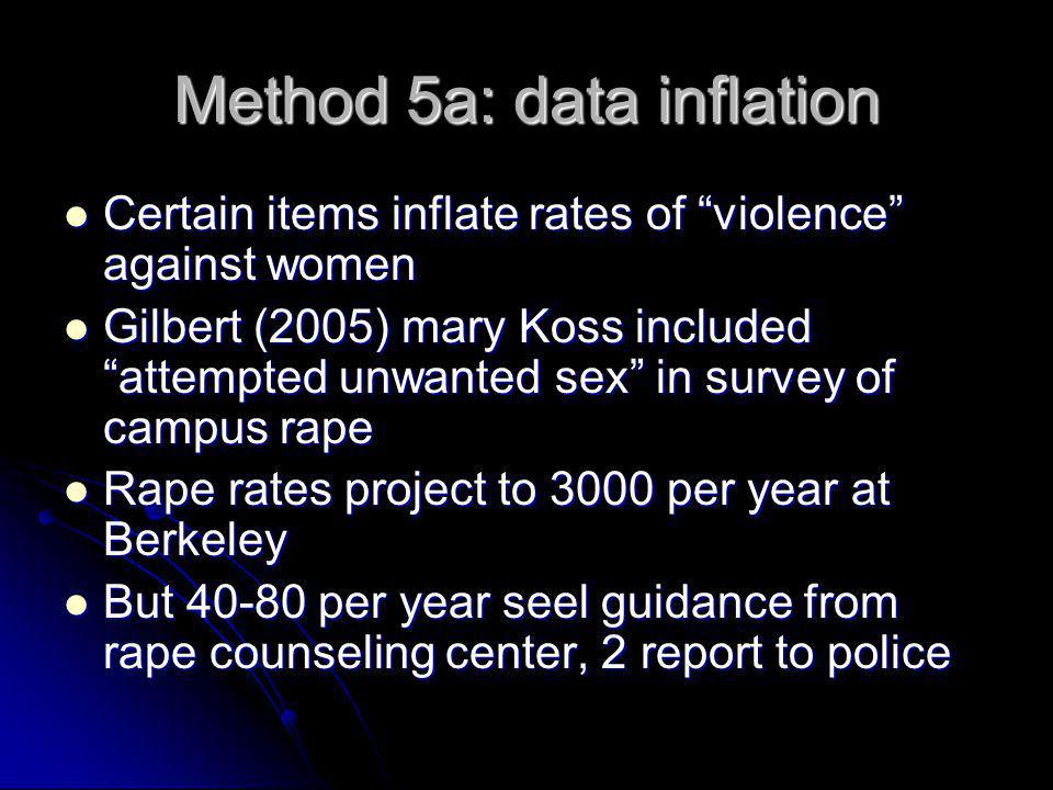 """Method 5a: data inflation Certain items inflate rates of """"violence"""" against women Certain items inflate rates of """"violence"""" against women Gilbert (200"""