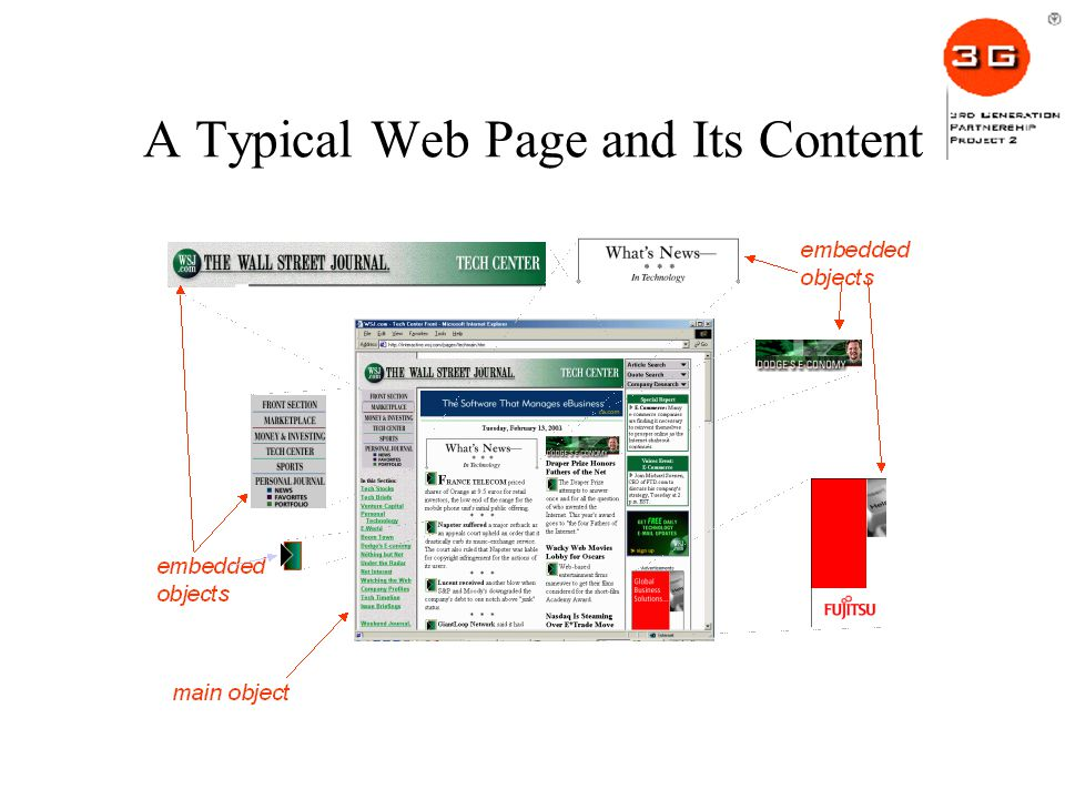 A Typical Web Page and Its Content