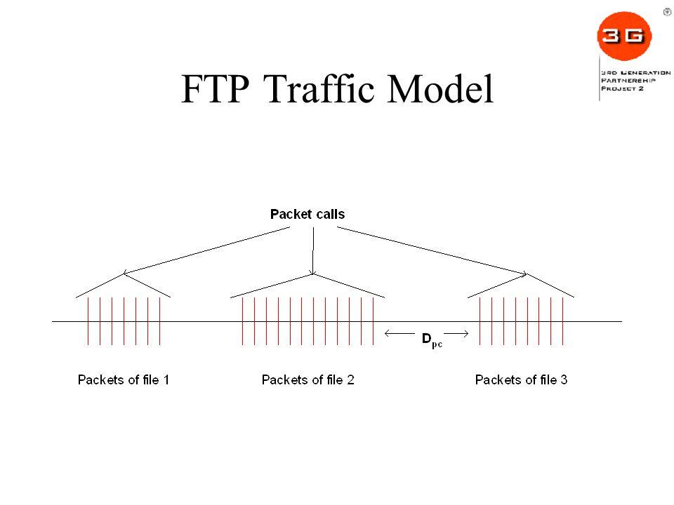 FTP Traffic Model
