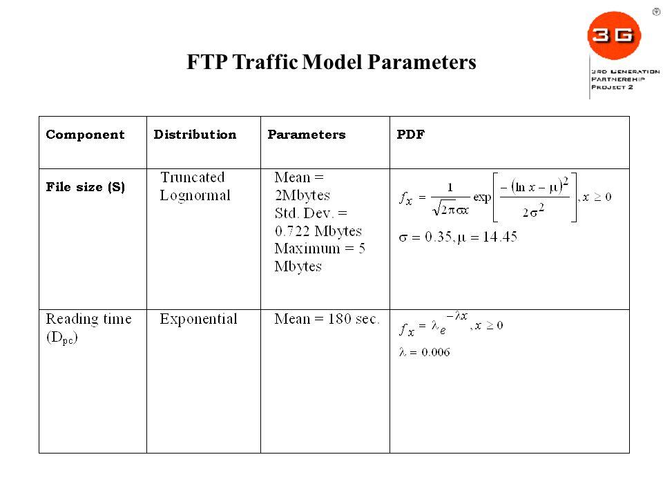 FTP Traffic Model Parameters