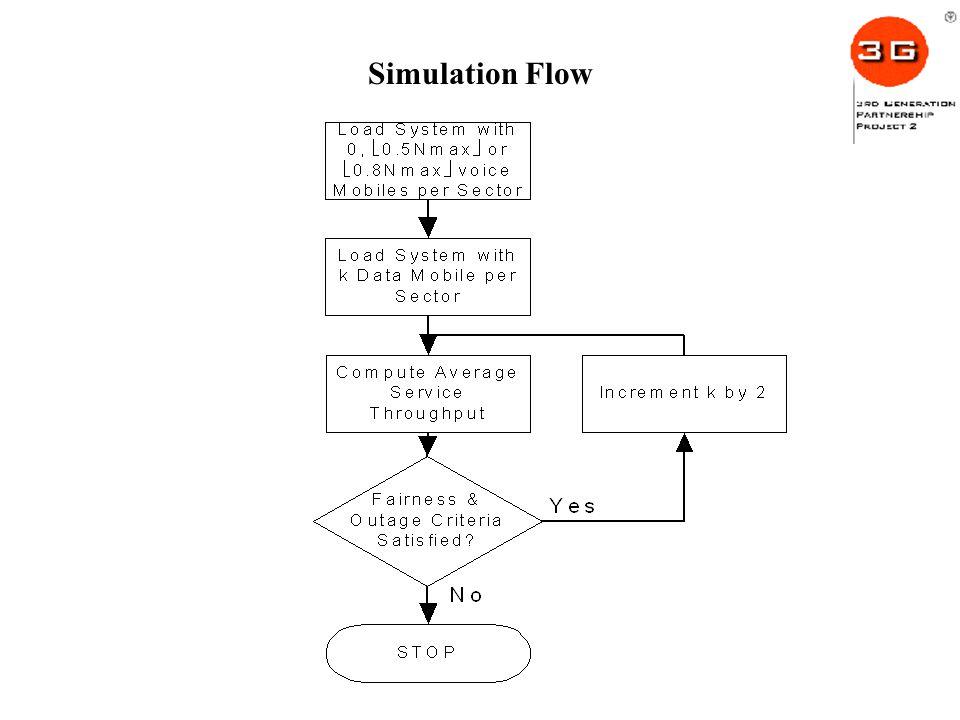 Simulation Flow