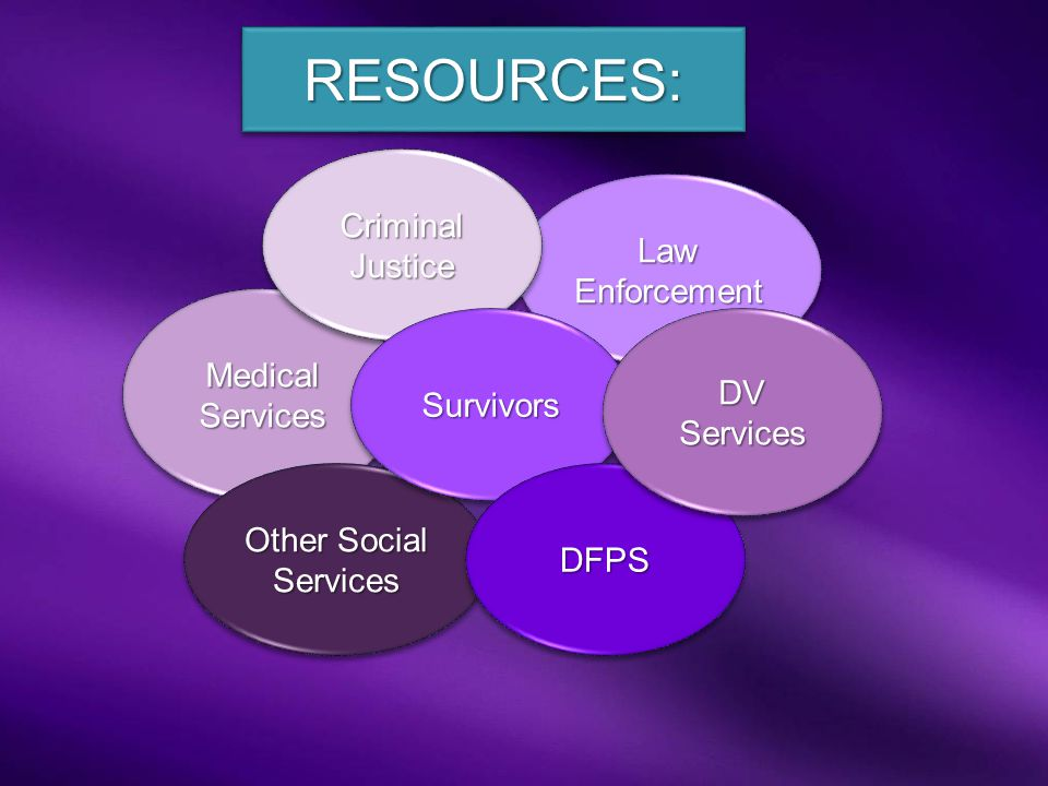 Medical Services Law Enforcement Other Social Services Criminal Justice SurvivorsSurvivors DFPSDFPS DV Services RESOURCES:RESOURCES: