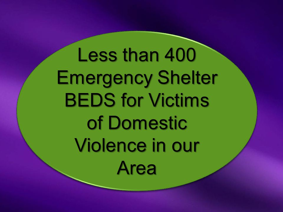 Less than 400 Emergency Shelter BEDS for Victims of Domestic Violence in our Area
