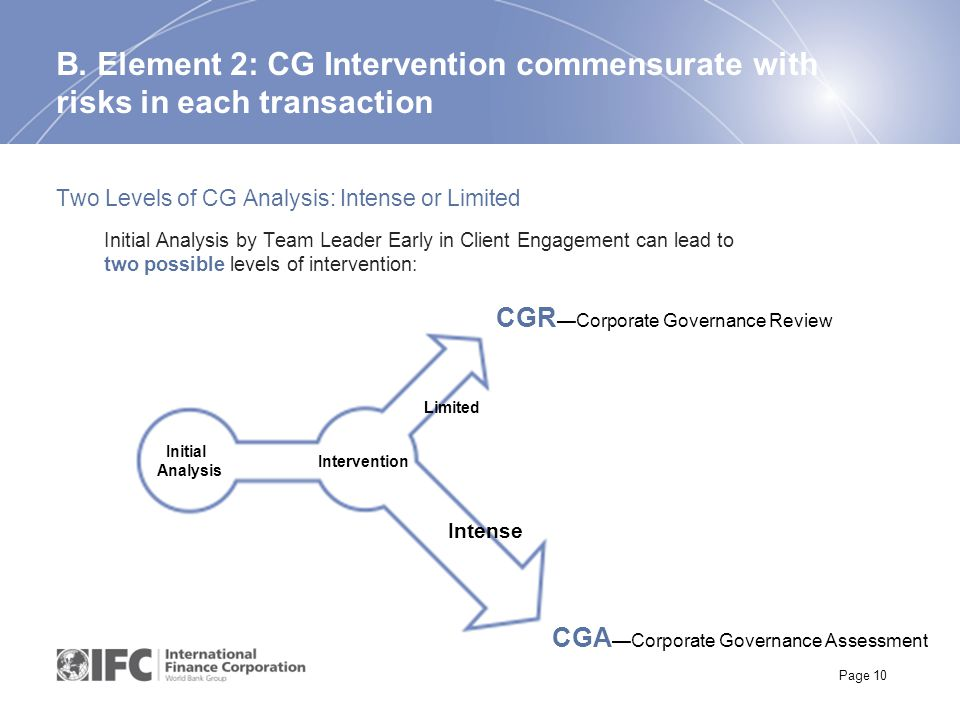 Page 10 Two Levels of CG Analysis: Intense or Limited Initial Analysis by Team Leader Early in Client Engagement can lead to two possible levels of in