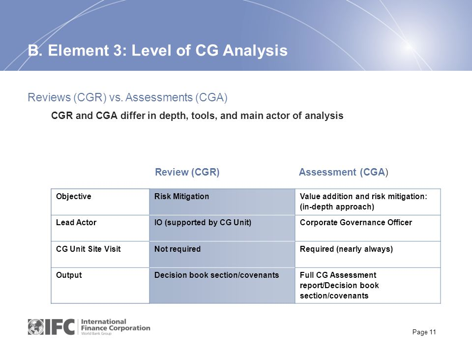 Page 11 Reviews (CGR) vs. Assessments (CGA) CGR and CGA differ in depth, tools, and main actor of analysis Review (CGR)Assessment (CGA) B. Element 3: