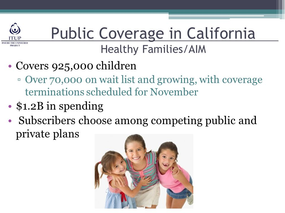 Public Coverage in California Healthy Families/AIM Covers 925,000 children ▫Over 70,000 on wait list and growing, with coverage terminations scheduled for November $1.2B in spending Subscribers choose among competing public and private plans
