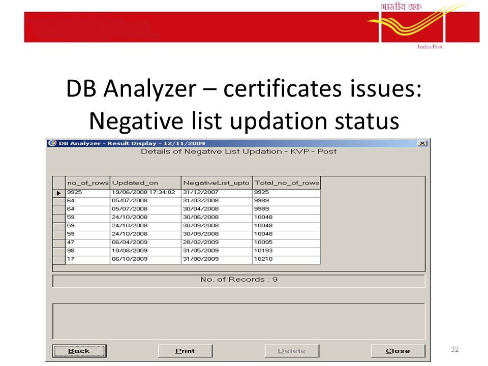 DB Analyzer – certificates issues: Negative list updation status 32