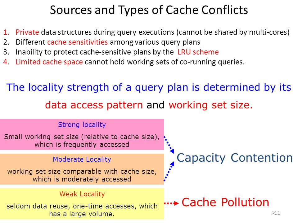  11 Sources and Types of Cache Conflicts 1.Private data structures during query executions (cannot be shared by multi-cores) 2.Different cache sensit