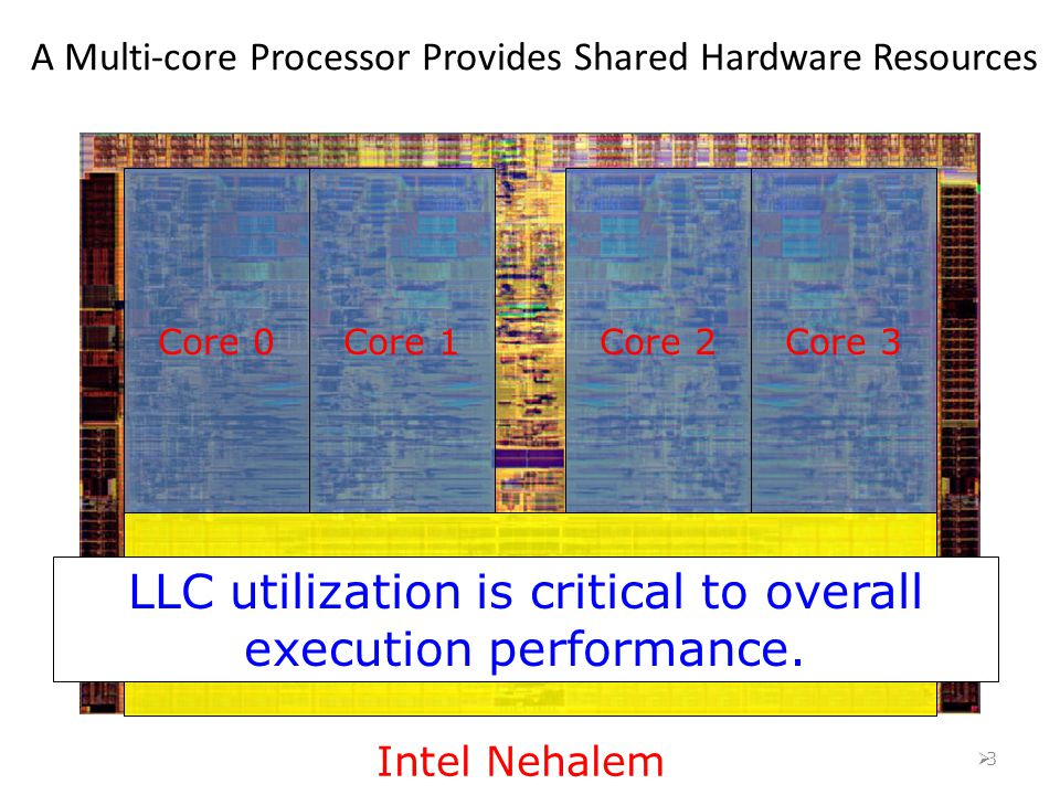 33 A Multi-core Processor Provides Shared Hardware Resources Intel Nehalem Core 0Core 1Core 2Core 3 Shared Last-Level Cache (LLC) LLC utilization is critical to overall execution performance.