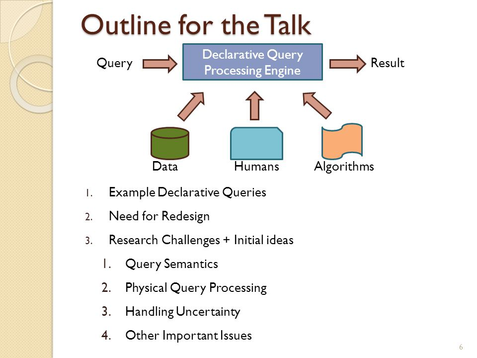 Outline for the Talk 6 Query DataHumans Result Declarative Query Processing Engine Algorithms 1. Example Declarative Queries 2. Need for Redesign 3. R