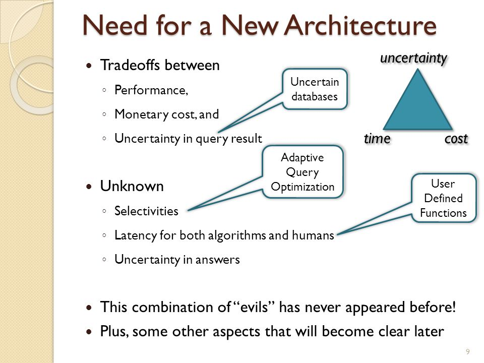 Need for a New Architecture Tradeoffs between ◦ Performance, ◦ Monetary cost, and ◦ Uncertainty in query result Unknown ◦ Selectivities ◦ Latency for