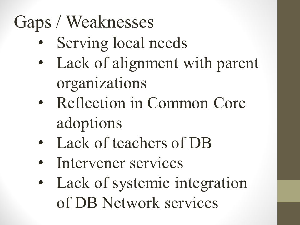 Opportunities Availability of a strong DB network Partnerships Technologies