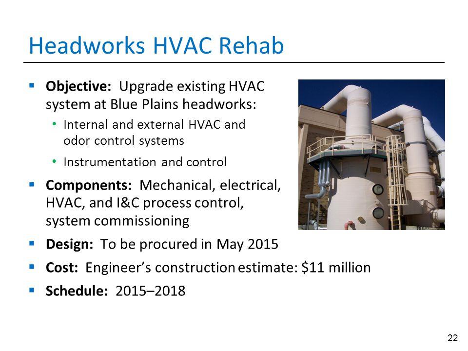 22 Headworks HVAC Rehab  Objective: Upgrade existing HVAC system at Blue Plains headworks: Internal and external HVAC and odor control systems Instru