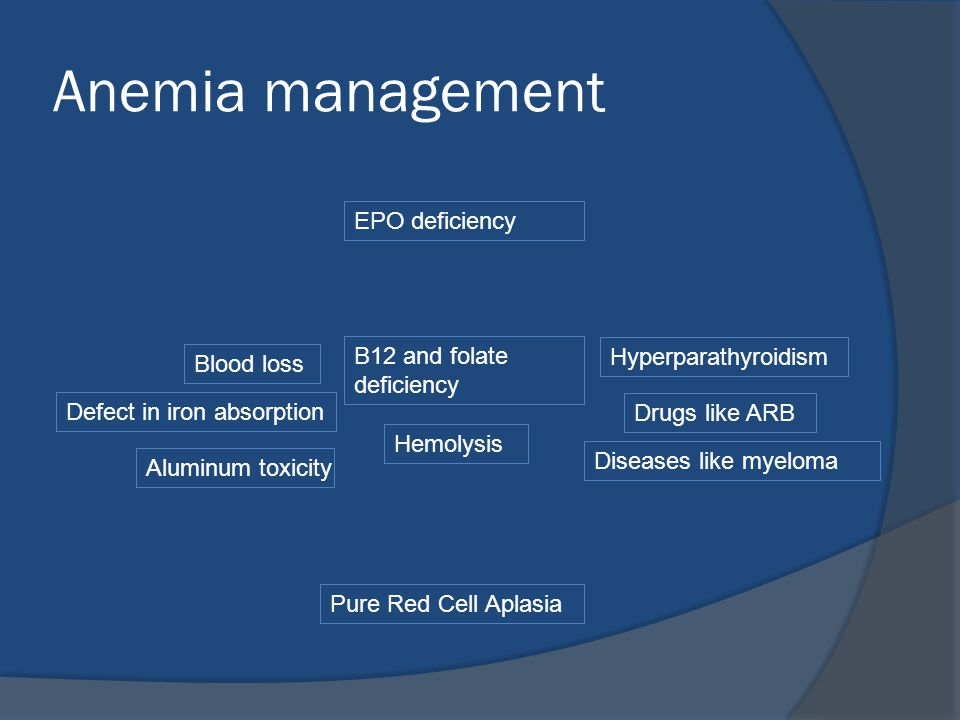 Anemia management EPO deficiency Defect in iron absorption B12 and folate deficiency Diseases like myeloma Hyperparathyroidism Drugs like ARB Aluminum