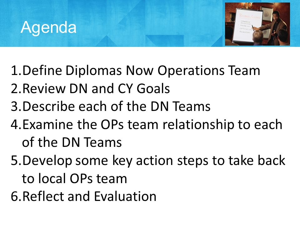 National Exec Team DNIST Local Exec Team Local Ops Team School Team Standard Team Structures *in applicable cities
