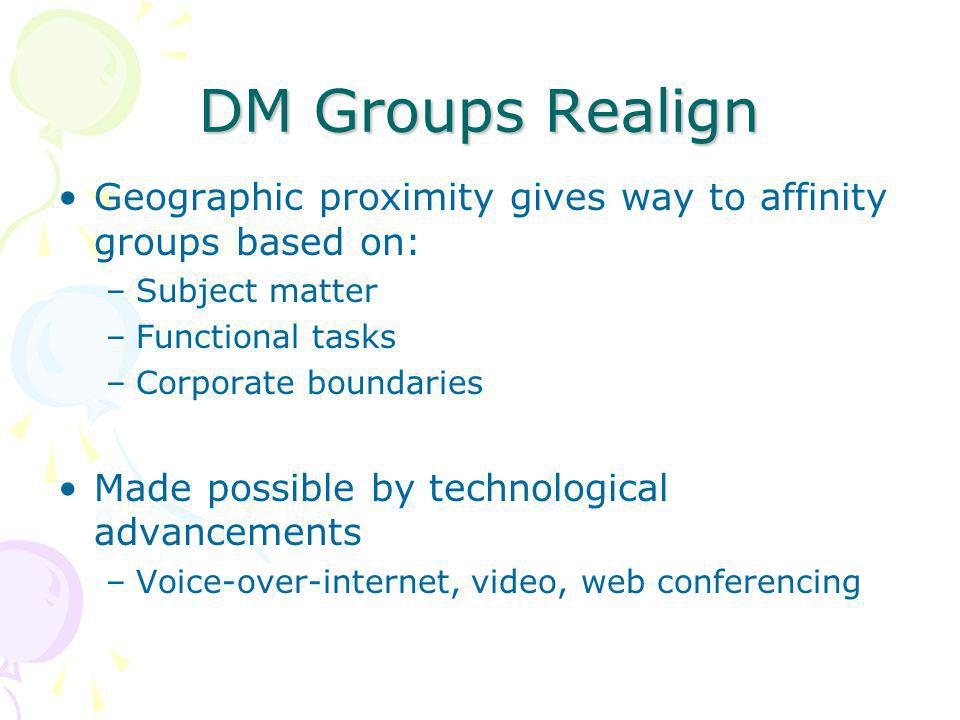 DM Groups Realign Geographic proximity gives way to affinity groups based on: –Subject matter –Functional tasks –Corporate boundaries Made possible by technological advancements –Voice-over-internet, video, web conferencing