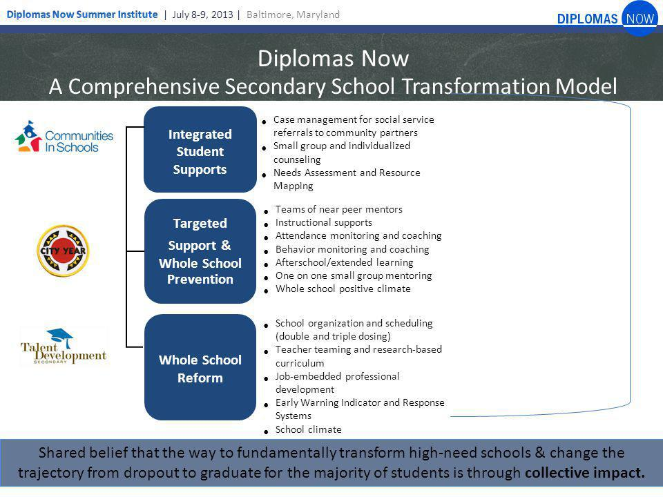 Diplomas Now A Comprehensive Secondary School Transformation Model Case management for social service referrals to community partners Small group and individualized counseling Needs Assessment and Resource Mapping Teams of near peer mentors Instructional supports Attendance monitoring and coaching Behavior monitoring and coaching Afterschool/extended learning One on one small group mentoring Whole school positive climate School organization and scheduling (double and triple dosing) Teacher teaming and research-based curriculum Job-embedded professional development Early Warning Indicator and Response Systems School climate Integrated Student Supports Targeted Support & Whole School Prevention Whole School Reform Shared belief that the way to fundamentally transform high-need schools & change the trajectory from dropout to graduate for the majority of students is through collective impact.