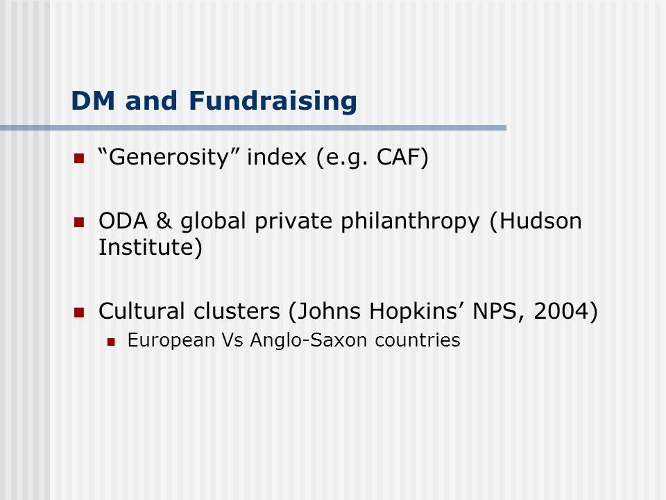 DM and Fundraising Generosity index (e.g.