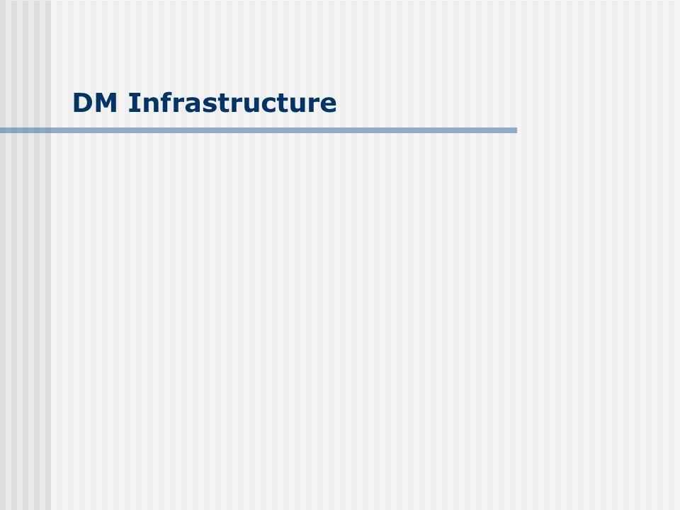 DM Infrastructure