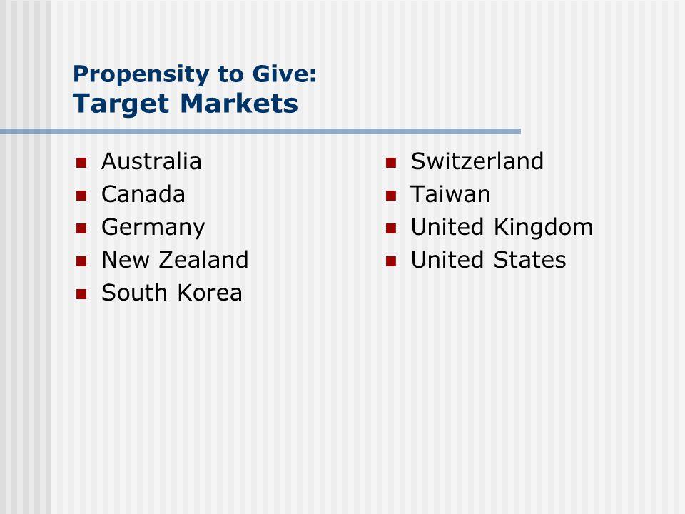 Propensity to Give: Target Markets Australia Canada Germany New Zealand South Korea Switzerland Taiwan United Kingdom United States