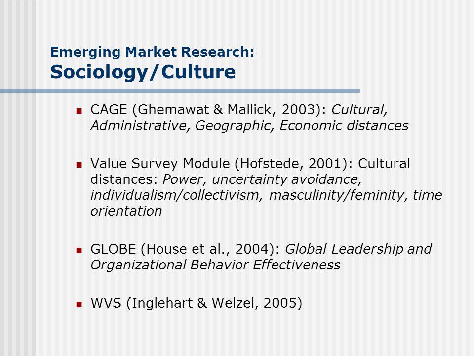 Emerging Market Research: Sociology/Culture CAGE (Ghemawat & Mallick, 2003): Cultural, Administrative, Geographic, Economic distances Value Survey Mod