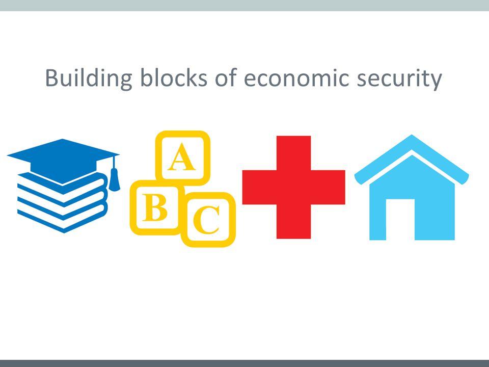 Building blocks of economic security