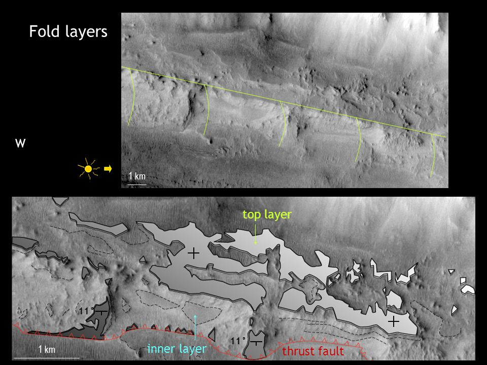 NASA/JPL/Arizona State University 20 km Perspectives Look for similar features in other places in Valles Marineris Other sackung features in Coprates Chasma ridge top splitting landslide