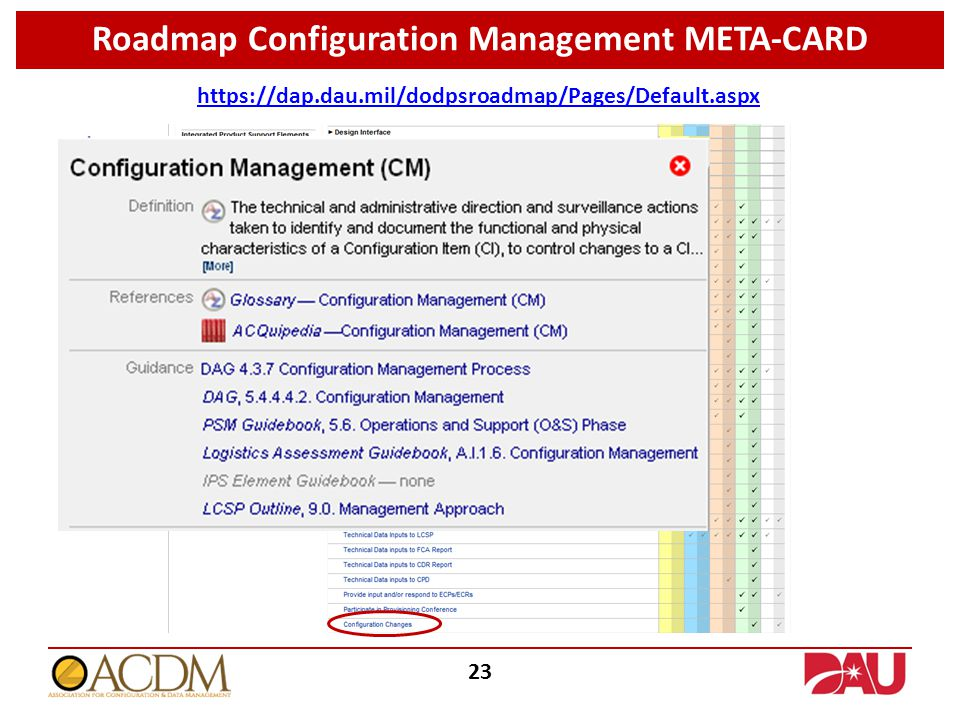 Roadmap Configuration Management META-CARD 23 https://dap.dau.mil/dodpsroadmap/Pages/Default.aspx