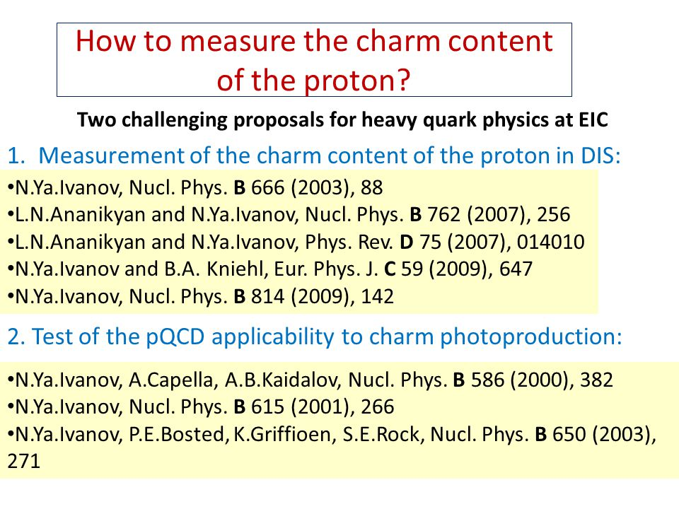 How to measure the charm content of the proton.
