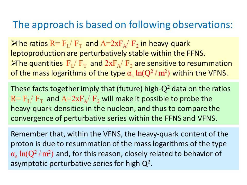 Brief description of the idea: Within the FFNS, the leading mechanism is which contributes to F 2, F L and F A.