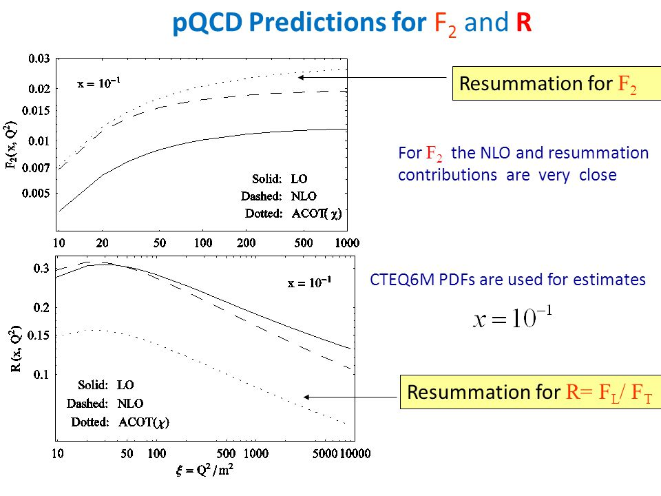 pQCD Predictions for F 2 and R Resummation for R= F L / F T Resummation for F 2 For F 2 the NLO and resummation contributions are very close CTEQ6M PDFs are used for estimates