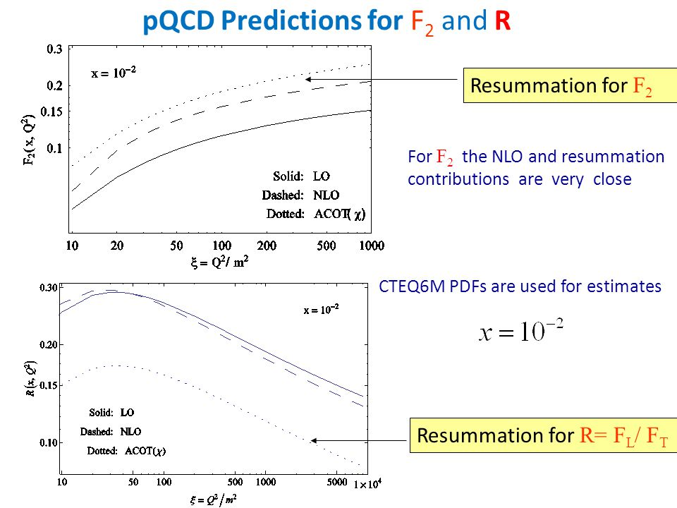 Resummation for A= 2xF A /F 2 pQCD Predictions for A