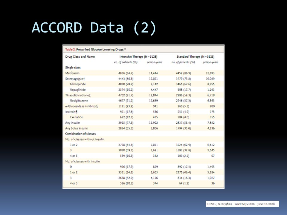ACCORD Data (2)