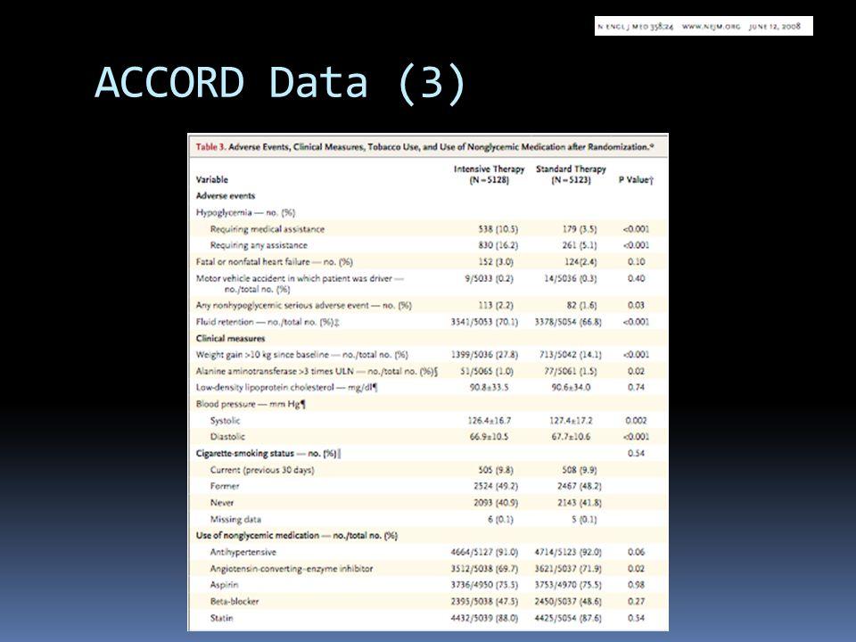 ACCORD Data (3)