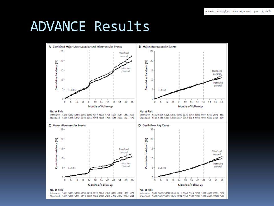 ADVANCE Results