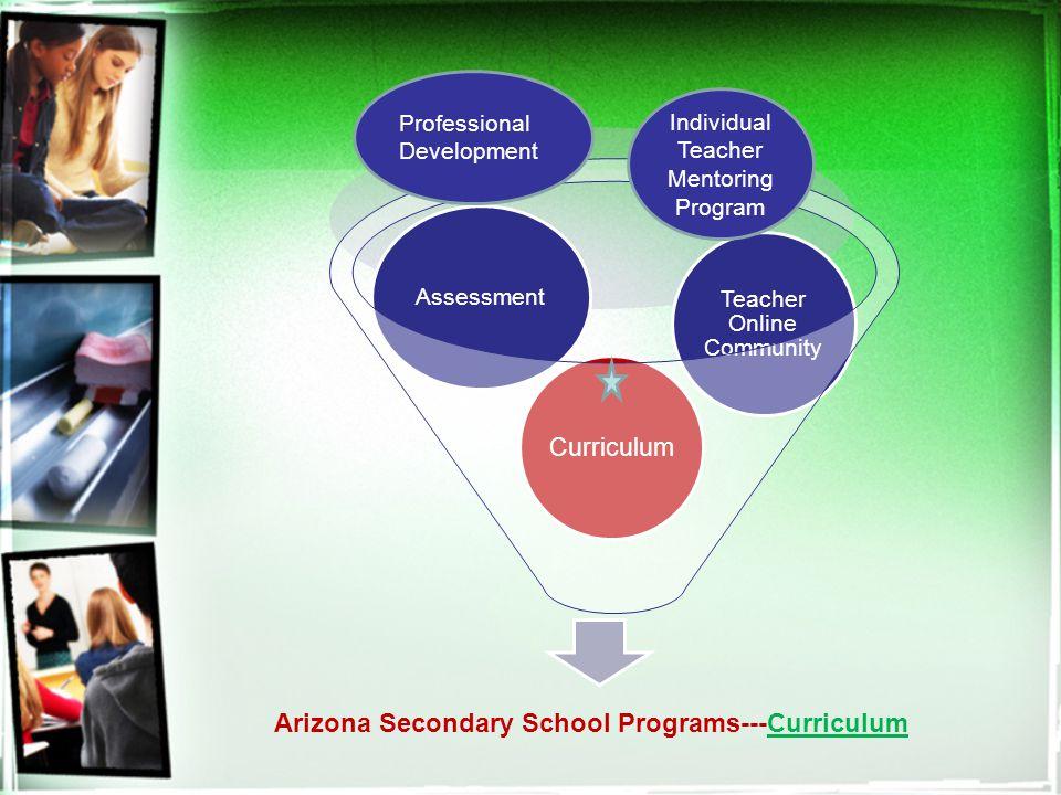 Arizona Secondary School Programs---Curriculum Curriculum Assessment Teacher Online Community Individual Teacher Mentoring Program Professional Development