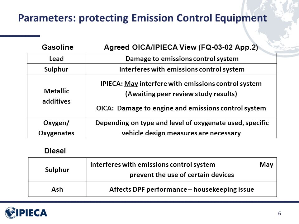 Parameters: protecting Emission Control Equipment 6 Lead Damage to emissions control system Sulphur Interferes with emissions control system Metallic additives IPIECA: May interfere with emissions control system (Awaiting peer review study results) OICA: Damage to engine and emissions control system Oxygen/ Oxygenates Depending on type and level of oxygenate used, specific vehicle design measures are necessary Gasoline Agreed OICA/IPIECA View (FQ-03-02 App.2) Sulphur Interferes with emissions control system May prevent the use of certain devices AshAffects DPF performance – housekeeping issue Diesel