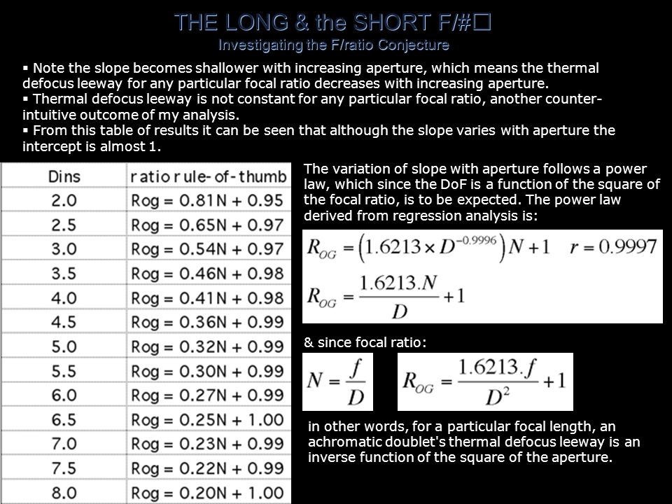 THE LONG & the SHORT F/# Investigating the F/ratio Conjecture