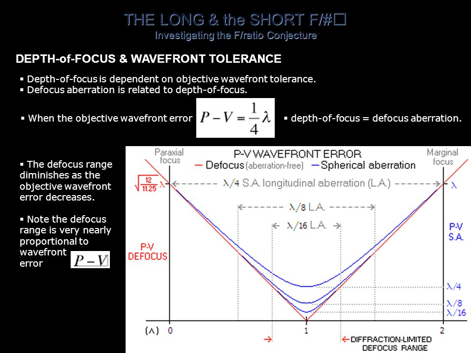 THE LONG & the SHORT F/# Investigating the F/ratio Conjecture the wavefront retardation: which produces a focus shift for a given aperture is I derived an elegant geometric proof that aWavefront phase shift produces a focus shift in any telescope, regardless of aperture or f/ratio Those interested in the proof can read it on my website