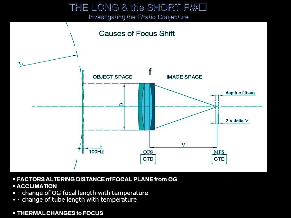 THE LONG & the SHORT F/# Investigating the F/ratio Conjecture  The upshot is that only unobstructed telescopes or telescopes with small central obstructions can accommodate seeing induced focus shift.